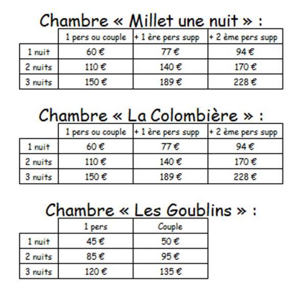 Chambres d'hôtes Gîte de France N°G33340 (Les Ricochets)